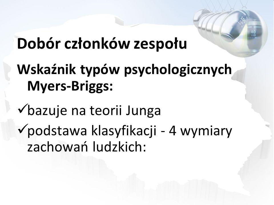 Dobór członków zespołu Wskaźnik typów psychologicznych Myers-Briggs: bazuje na teorii Junga podstawa klasyfikacji - 4 wymiary zachowań ludzkich: