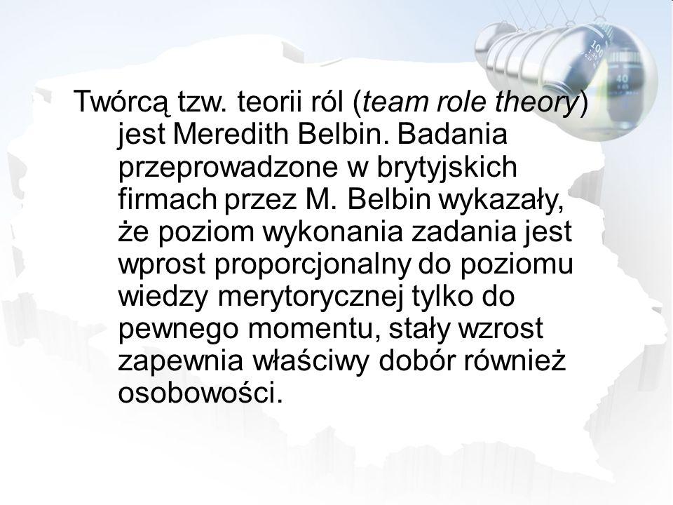 Twórcą tzw. teorii ról (team role theory) jest Meredith Belbin. Badania przeprowadzone w brytyjskich firmach przez M. Belbin wykazały, że poziom wykon
