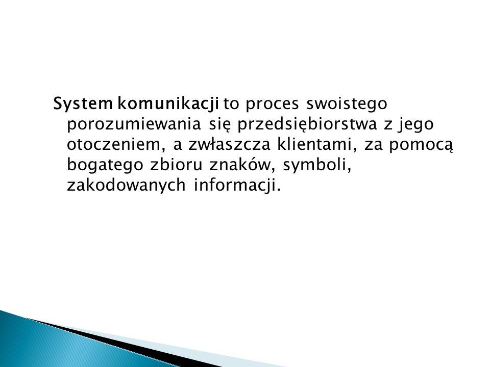 System komunikacji to proces swoistego porozumiewania się przedsiębiorstwa z jego otoczeniem, a zwłaszcza klientami, za pomocą bogatego zbioru znaków,