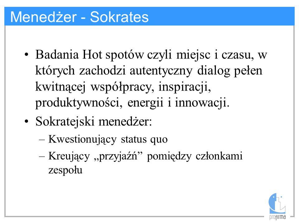 Menedżer - Sokrates Badania Hot spotów czyli miejsc i czasu, w których zachodzi autentyczny dialog pełen kwitnącej współpracy, inspiracji, produktywno