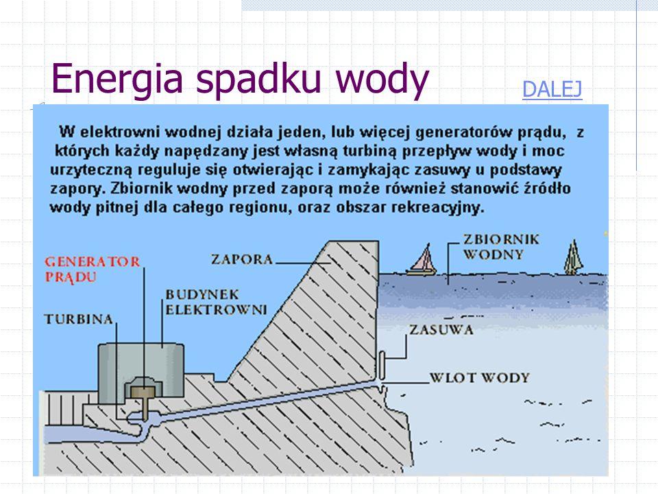 Energia maretermiczna Schemat działania elektrowni maretermicznej: 1 – skraplacz, 2 – kocioł propanowy, 3 – kabel podmorski RODZAJE ENERGII