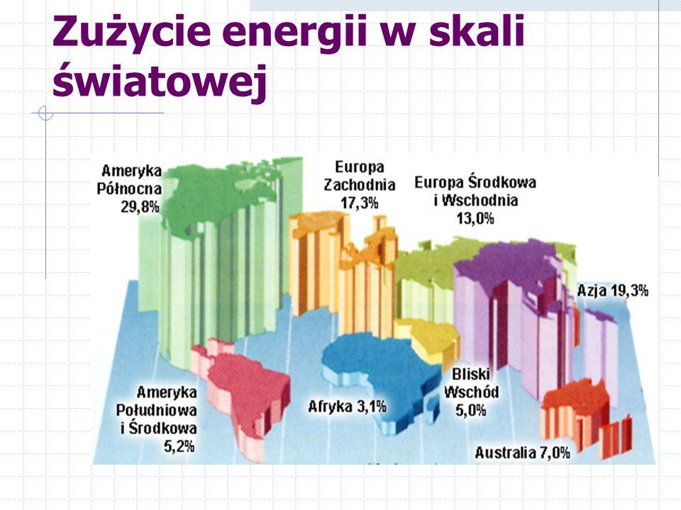 Źródła energii Konwencjonalne (nieodnawialne), to przede wszystkim surowce energetyczne : węgiel kamienny i brunatny, ropa naftowa, gaz ziemny, pierwi