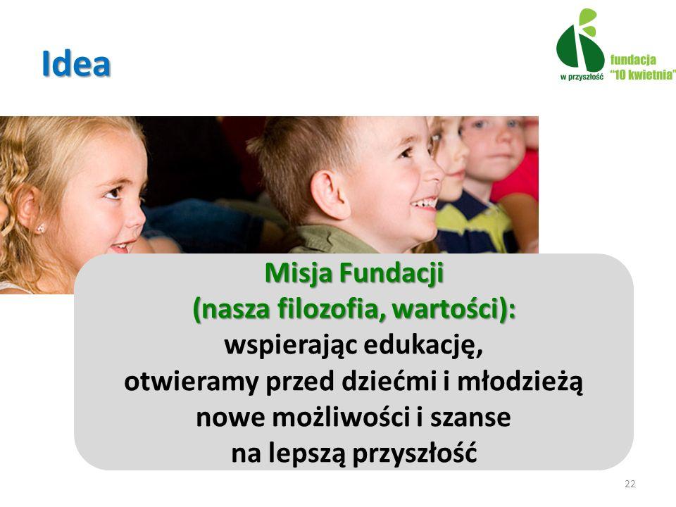 Misja Fundacji (nasza filozofia, wartości): wspierając edukację, otwieramy przed dziećmi i młodzieżą nowe możliwości i szanse na lepszą przyszłość 22 Idea