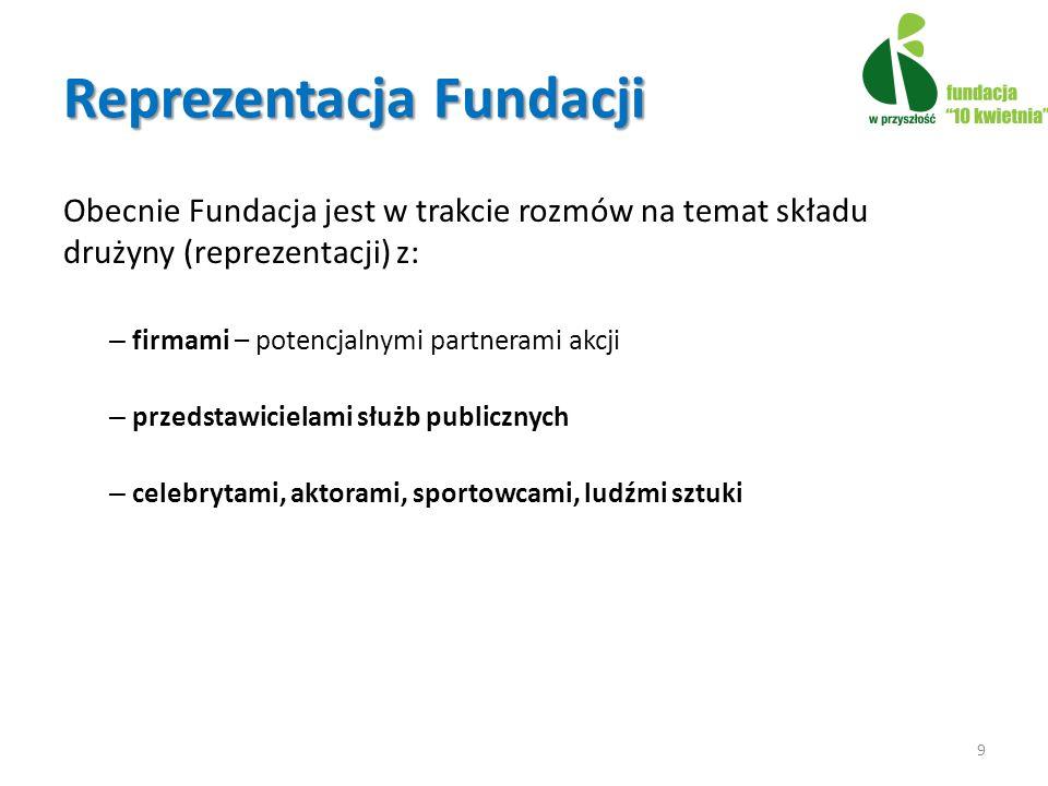 Reprezentacja Fundacji Obecnie Fundacja jest w trakcie rozmów na temat składu drużyny (reprezentacji) z: – firmami – potencjalnymi partnerami akcji – przedstawicielami służb publicznych – celebrytami, aktorami, sportowcami, ludźmi sztuki 9