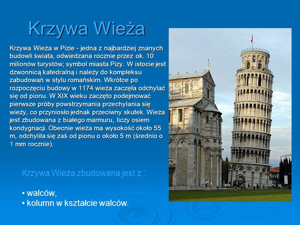 Krzywa Wieża Krzywa Wieża w Pizie - jedna z najbardziej znanych budowli świata, odwiedzana rocznie przez ok. 10 milionów turystów; symbol miasta Pizy.