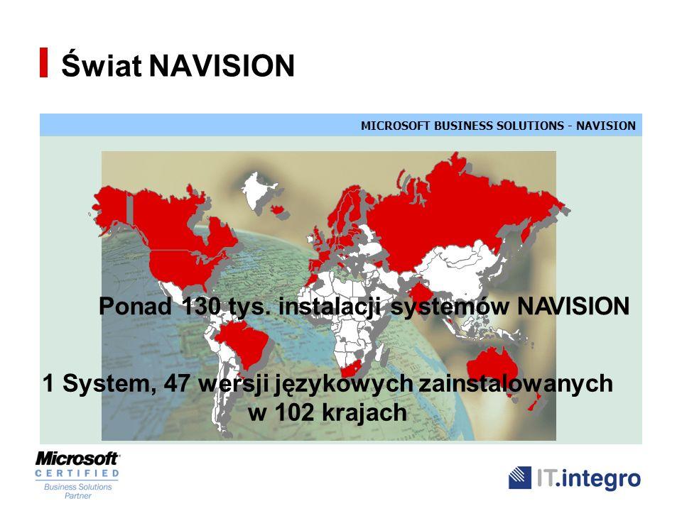 MICROSOFT BUSINESS SOLUTIONS - NAVISION Świat NAVISION 1 System, 47 wersji językowych zainstalowanych w 102 krajach Ponad 130 tys. instalacji systemów