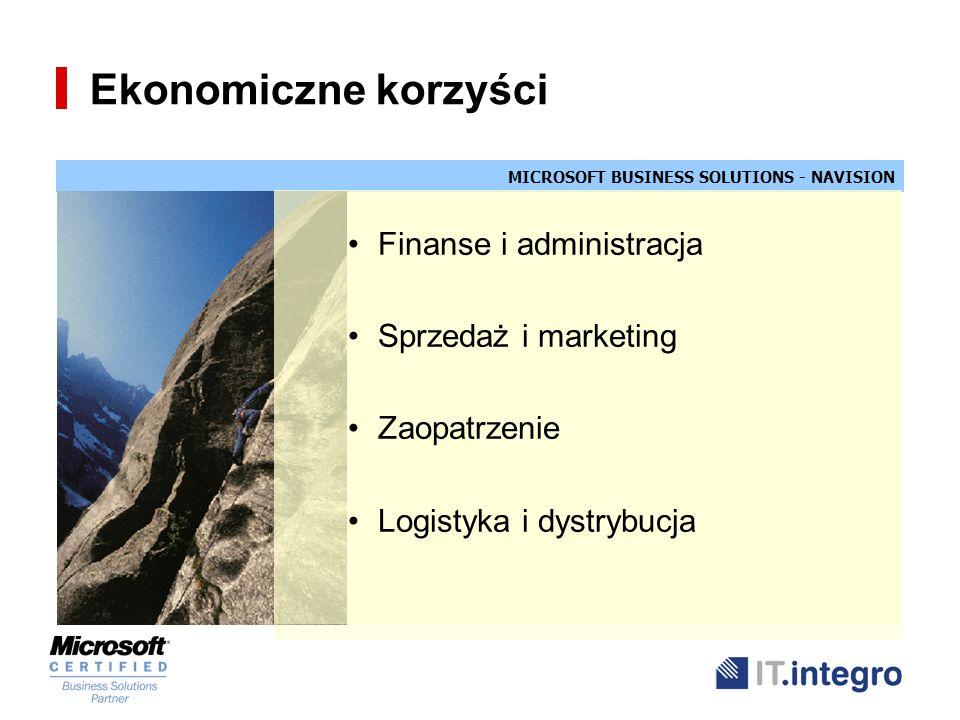 MICROSOFT BUSINESS SOLUTIONS - NAVISION Ekonomiczne korzyści Finanse i administracja Sprzedaż i marketing Zaopatrzenie Logistyka i dystrybucja