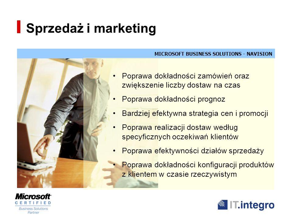 MICROSOFT BUSINESS SOLUTIONS - NAVISION Sprzedaż i marketing Poprawa dokładności zamówień oraz zwiększenie liczby dostaw na czas Poprawa dokładności p