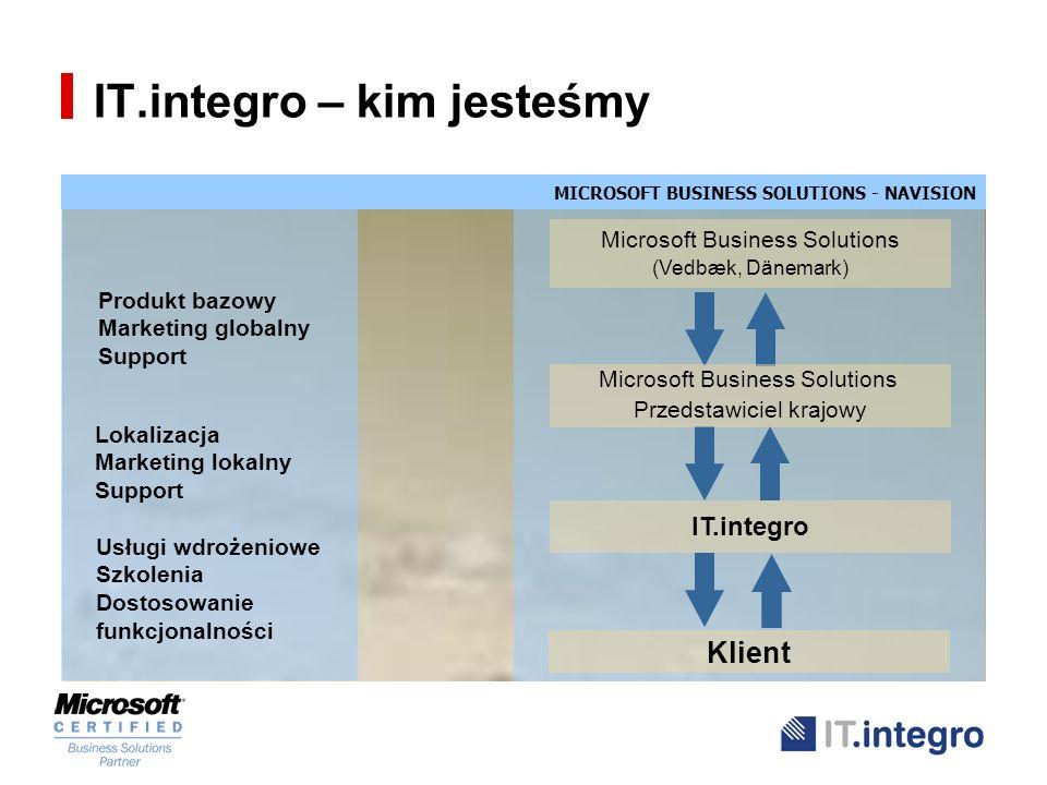 MICROSOFT BUSINESS SOLUTIONS - NAVISION IT.integro – kim jesteśmy 1991 Powstanie OPTIMUS Poznań 1995 Uzyskanie statusu Microsoft Certified Partner 1997 Certyfikacja Navision Solution Center 2000 Zmiany własnościowe w OPTIMUS SA, odłączenie od holdingu 2001 Zmiana nazwy na IT.Integro 2002 Certyfikacja Microsoft Certified Business Solutions Partner