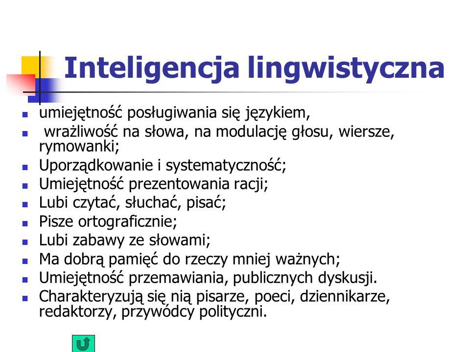 Inteligencja lingwistyczna umiejętność posługiwania się językiem, wrażliwość na słowa, na modulację głosu, wiersze, rymowanki; Uporządkowanie i systematyczność; Umiejętność prezentowania racji; Lubi czytać, słuchać, pisać; Pisze ortograficznie; Lubi zabawy ze słowami; Ma dobrą pamięć do rzeczy mniej ważnych; Umiejętność przemawiania, publicznych dyskusji.