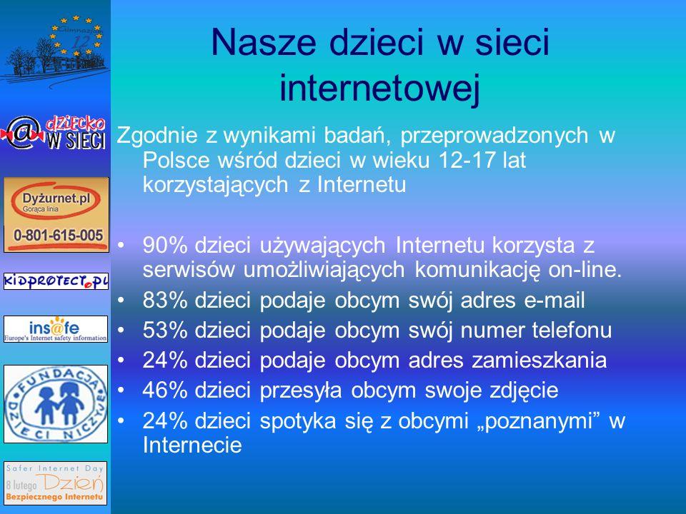 Nasze dzieci w sieci internetowej Zgodnie z wynikami badań, przeprowadzonych w Polsce wśród dzieci w wieku 12-17 lat korzystających z Internetu 90% dzieci używających Internetu korzysta z serwisów umożliwiających komunikację on-line.