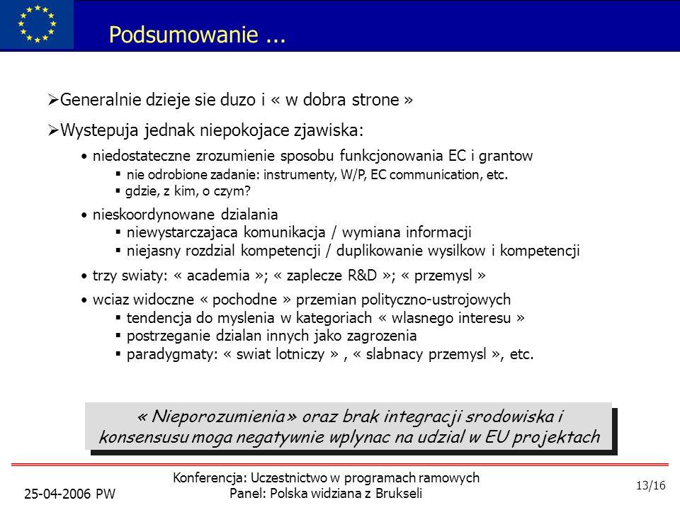 25-04-2006 PW Konferencja: Uczestnictwo w programach ramowych Panel: Polska widziana z Brukseli Podsumowanie...