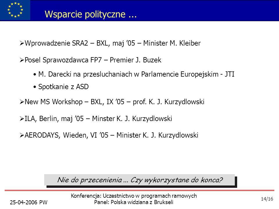 25-04-2006 PW Konferencja: Uczestnictwo w programach ramowych Panel: Polska widziana z Brukseli Wsparcie polityczne...