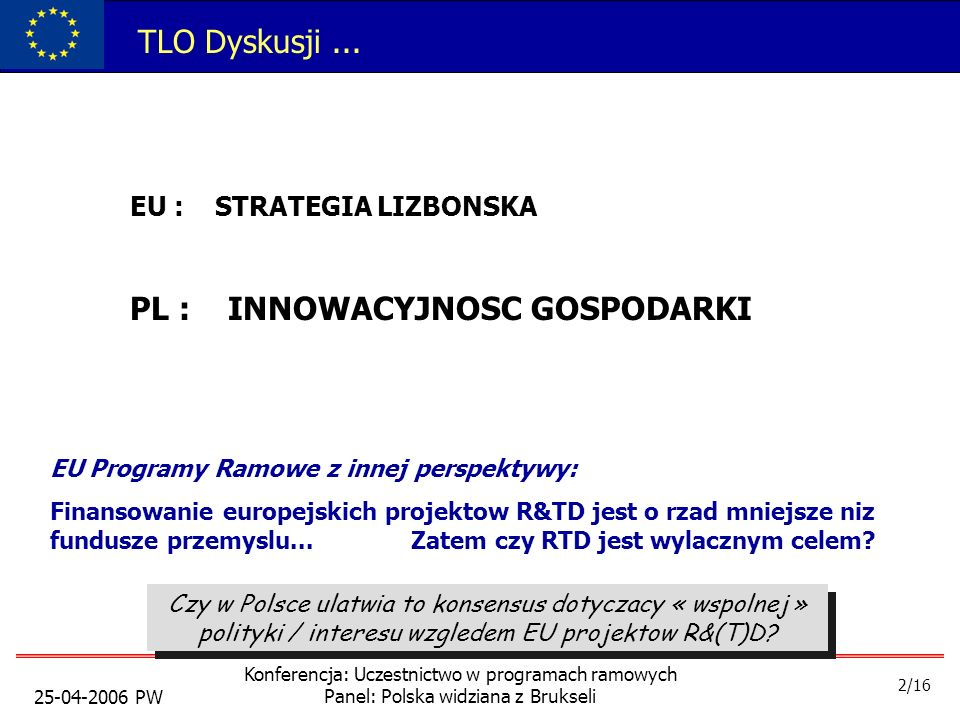 25-04-2006 PW Konferencja: Uczestnictwo w programach ramowych Panel: Polska widziana z Brukseli TLO Dyskusji...