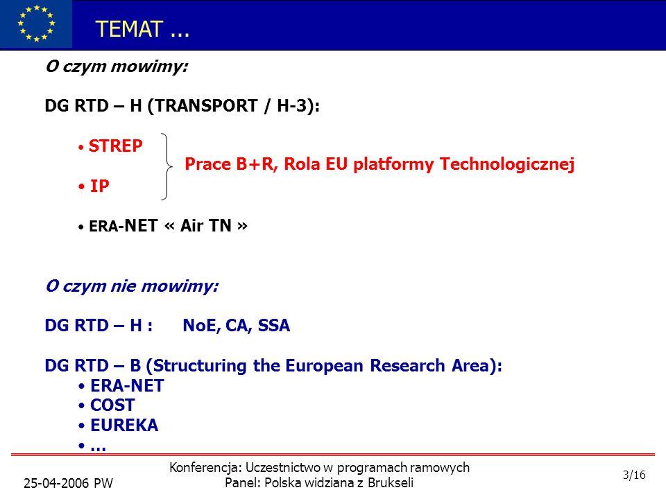 25-04-2006 PW Konferencja: Uczestnictwo w programach ramowych Panel: Polska widziana z Brukseli Research in EU budget EU Budget 2003: 102 145 M RTD: 4% FP6 Budget 2002-2006 17 500 M ( 4500 M per year) EU Budget 2003: 102 145 M RTD: 4% FP6 Budget 2002-2006 17 500 M ( 4500 M per year) 1 000 M over 4 years 250M / year 4/16