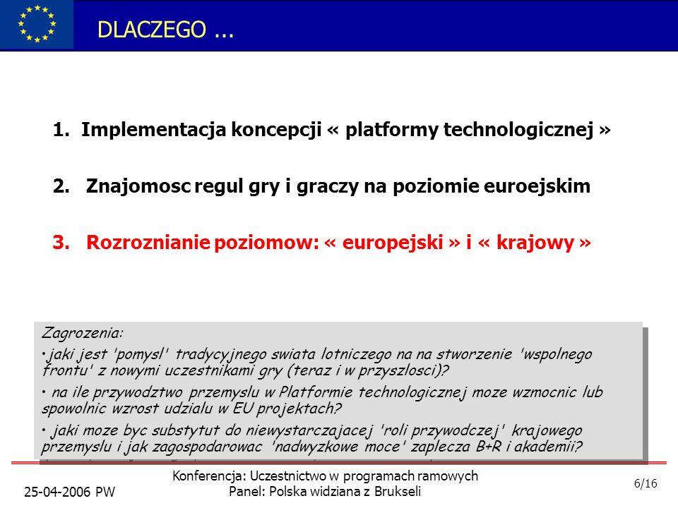 25-04-2006 PW Konferencja: Uczestnictwo w programach ramowych Panel: Polska widziana z Brukseli DLACZEGO...