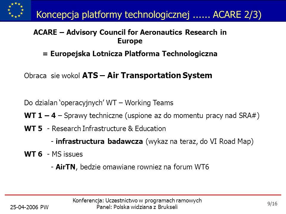 25-04-2006 PW Konferencja: Uczestnictwo w programach ramowych Panel: Polska widziana z Brukseli Koncepcja platformy technologicznej......
