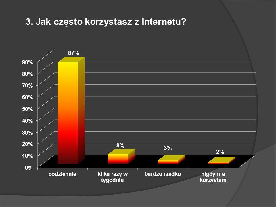 3. Jak często korzystasz z Internetu?