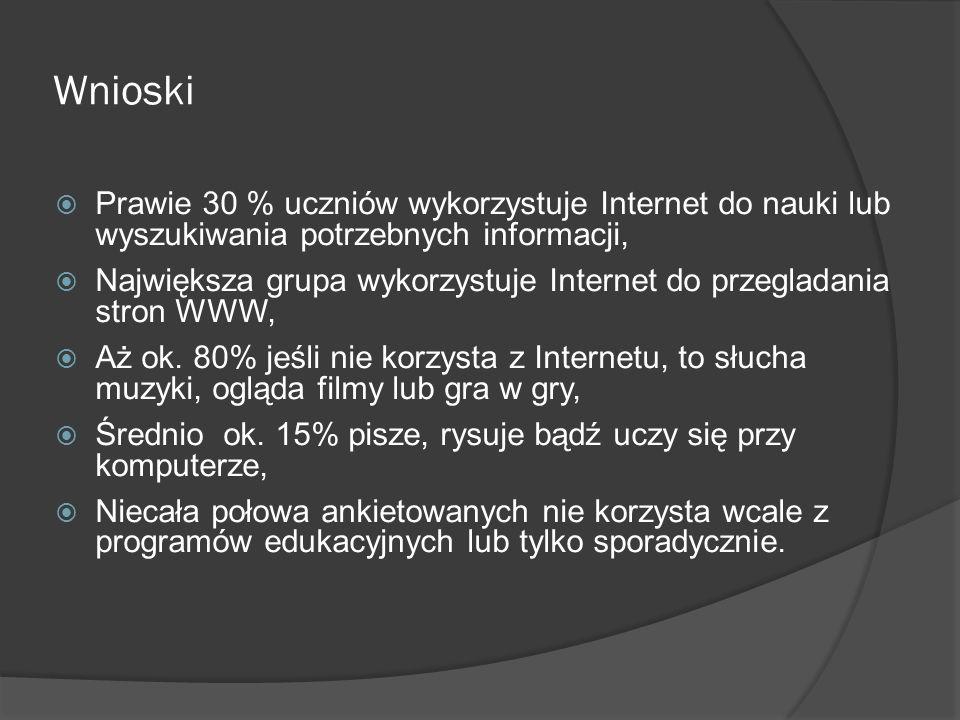 Wnioski Prawie 30 % uczniów wykorzystuje Internet do nauki lub wyszukiwania potrzebnych informacji, Największa grupa wykorzystuje Internet do przegladania stron WWW, Aż ok.