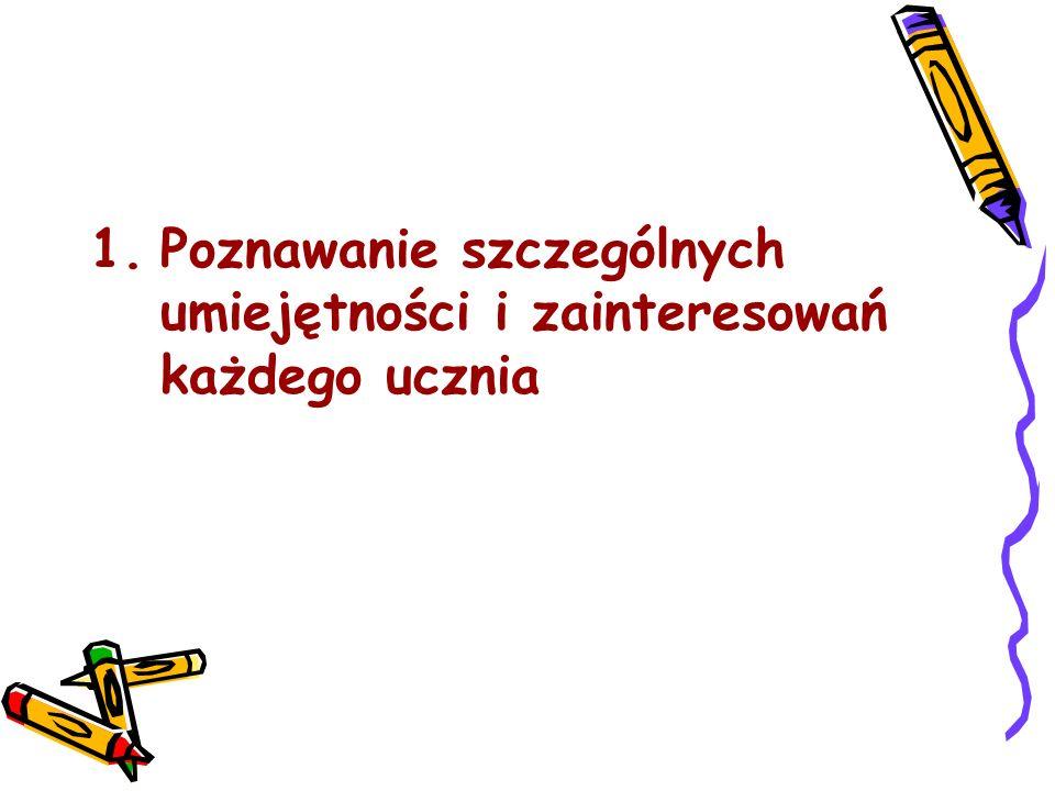 Dzień Przedsiębiorczości 15 marca 2006r.