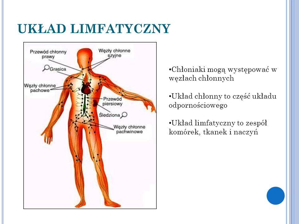 UKŁAD LIMFATYCZNY Chłoniaki mogą występować w węzłach chłonnych Układ chłonny to część układu odpornościowego Układ limfatyczny to zespół komórek, tkanek i naczyń