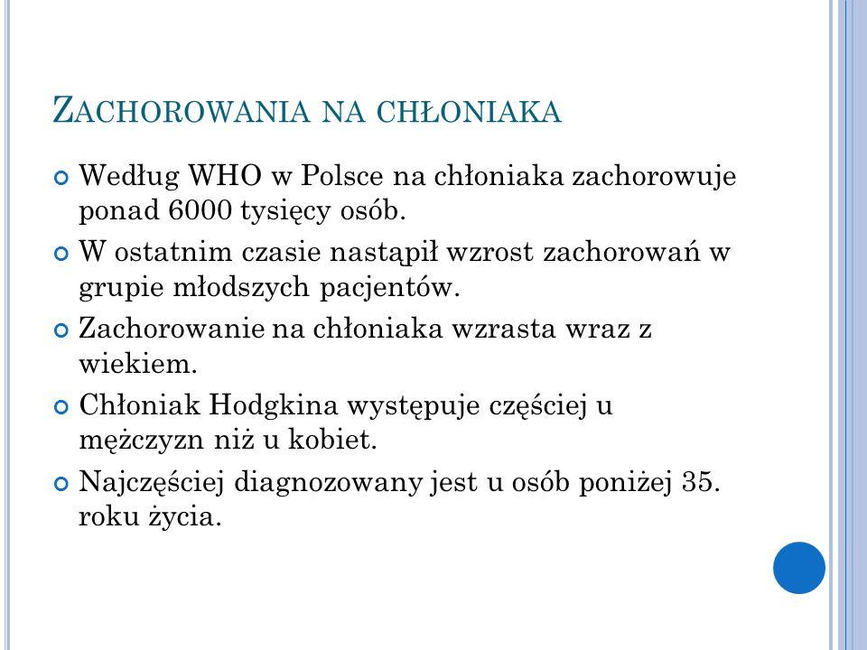 Z ACHOROWANIA NA CHŁONIAKA Według WHO w Polsce na chłoniaka zachorowuje ponad 6000 tysięcy osób.