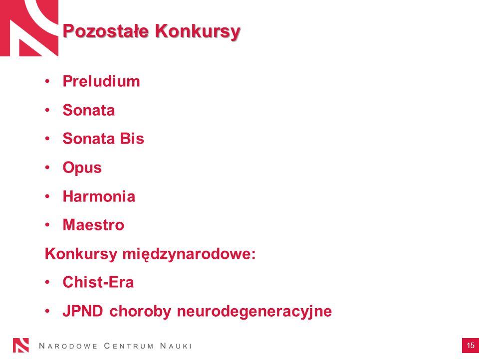 15 Preludium Sonata Sonata Bis Opus Harmonia Maestro Konkursy międzynarodowe: Chist-Era JPND choroby neurodegeneracyjne Pozostałe Konkursy