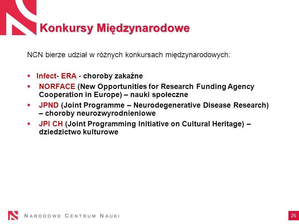 Konkursy Międzynarodowe NCN bierze udział w różnych konkursach międzynarodowych: Infect- ERA - choroby zakaźne NORFACE (New Opportunities for Research