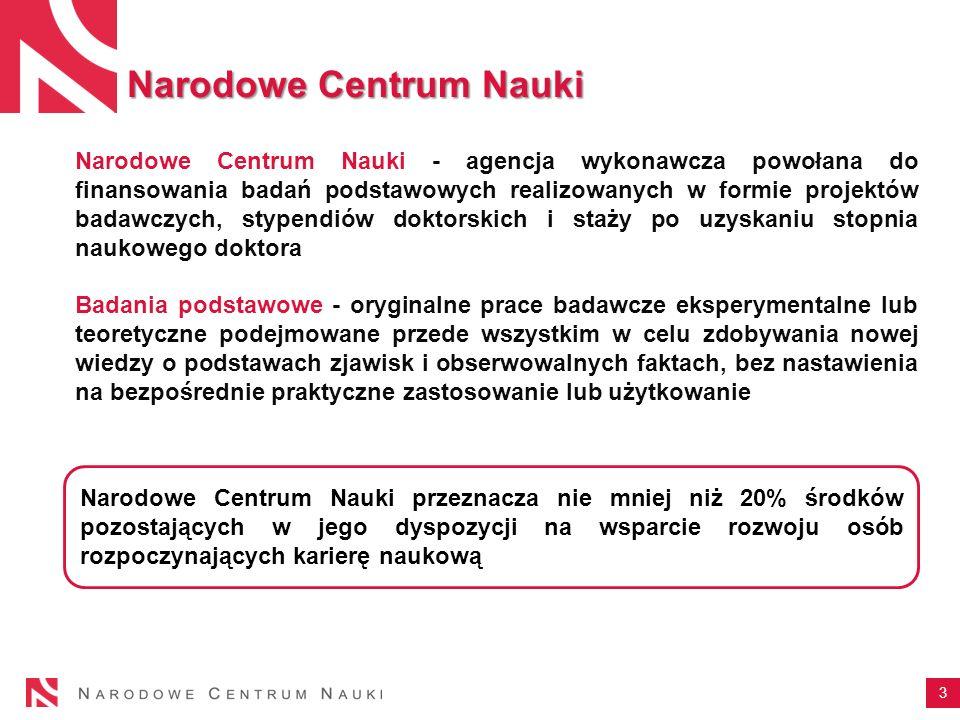 Koszty wynagrodzeń Zalecenia Rady NCN z dnia 5 lipca 2012 roku: w przypadku osób zatrudnianych na umowy o pracę na czas realizacji projektu Rada Centrum opracowała zalecenia dotyczące wysokości miesięcznych wynagrodzeń.