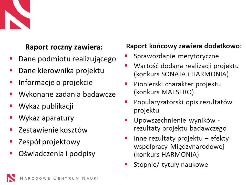 Raport roczny zawiera: Dane podmiotu realizującego Dane kierownika projektu Informacje o projekcie Wykonane zadania badawcze Wykaz publikacji Wykaz ap