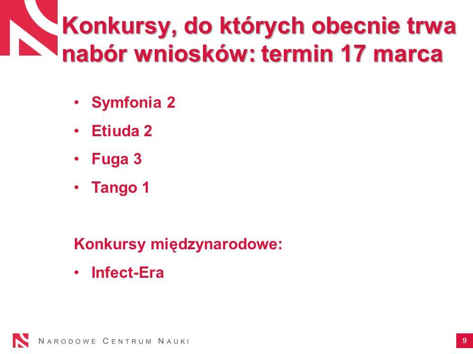 9 Symfonia 2 Etiuda 2 Fuga 3 Tango 1 Konkursy międzynarodowe: Infect-Era Konkursy, do których obecnie trwa nabór wniosków: termin 17 marca