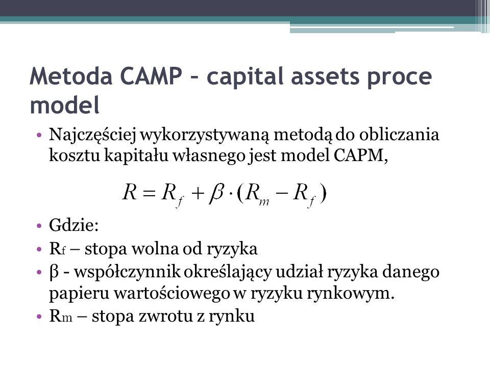 Metoda CAMP – capital assets proce model Najczęściej wykorzystywaną metodą do obliczania kosztu kapitału własnego jest model CAPM, Gdzie: R f – stopa