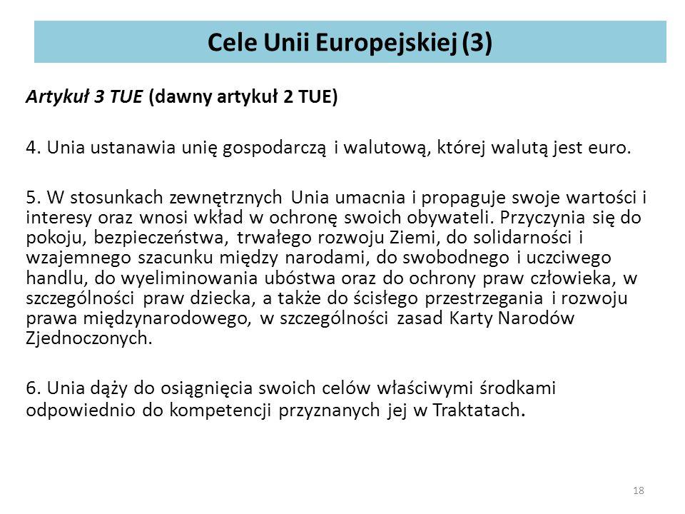 Cele Unii Europejskiej (3) Artykuł 3 TUE (dawny artykuł 2 TUE) 4.