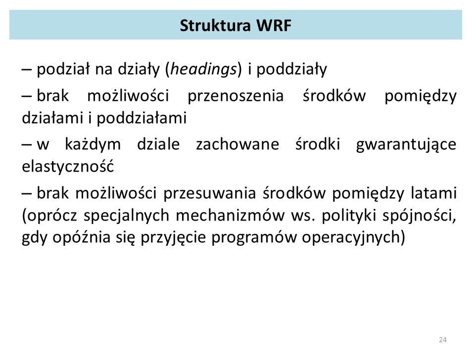 Struktura WRF – podział na działy (headings) i poddziały – brak możliwości przenoszenia środków pomiędzy działami i poddziałami – w każdym dziale zachowane środki gwarantujące elastyczność – brak możliwości przesuwania środków pomiędzy latami (oprócz specjalnych mechanizmów ws.