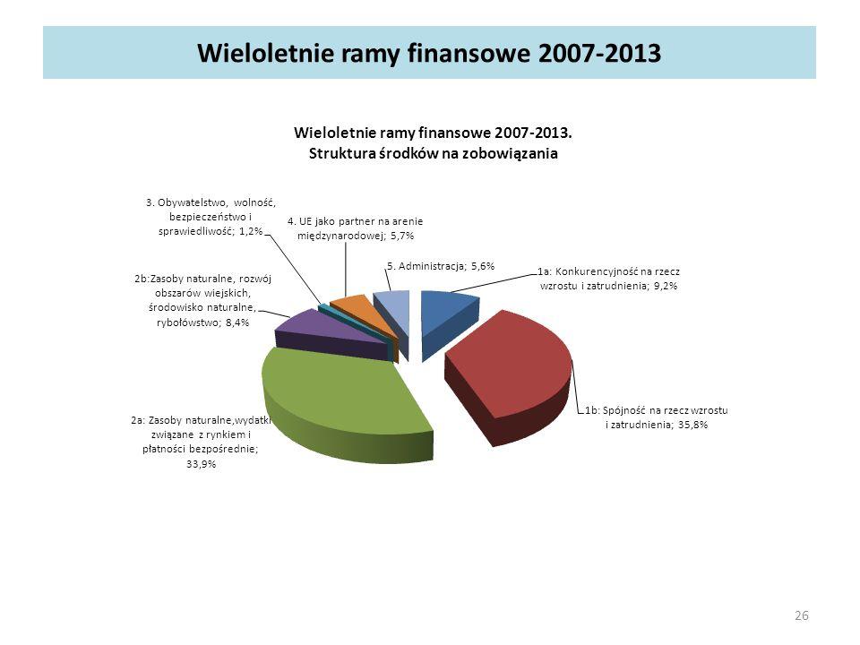 Wieloletnie ramy finansowe 2007-2013 26