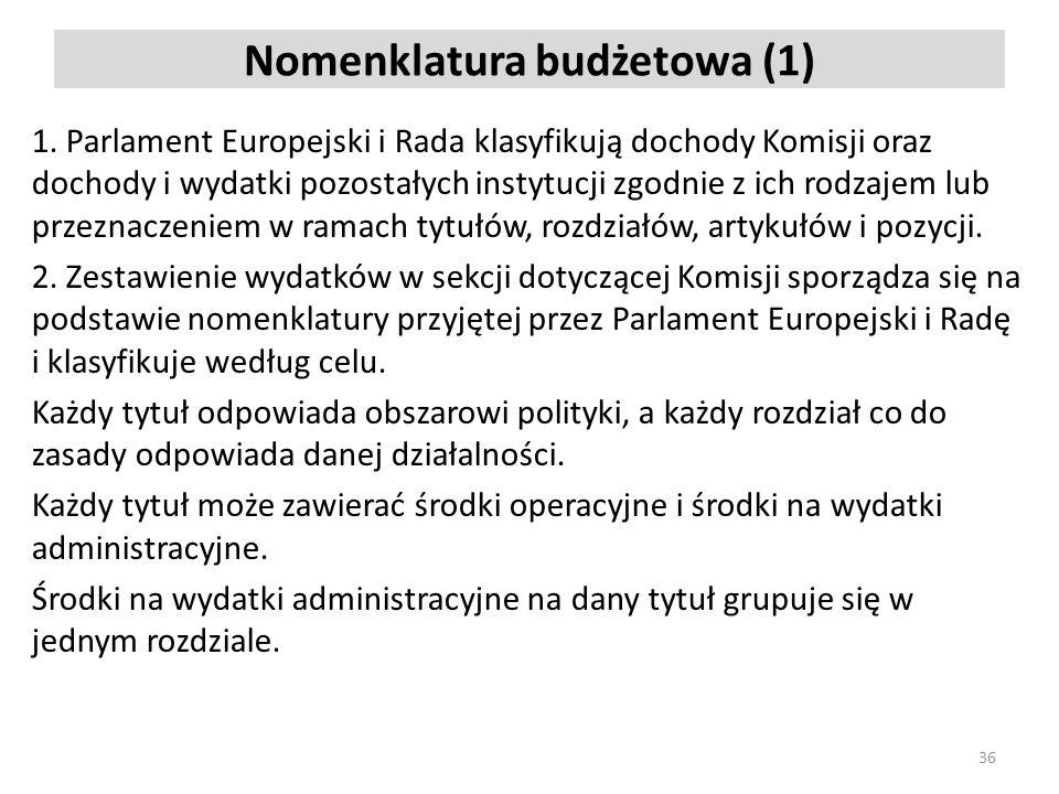 Nomenklatura budżetowa (1) 1.