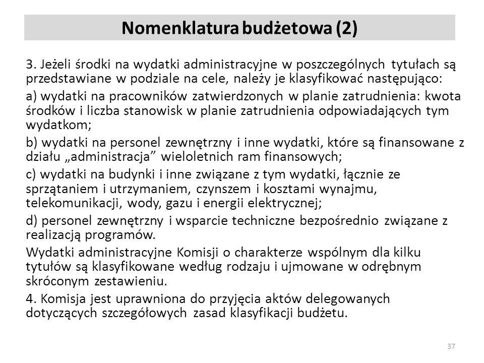 Nomenklatura budżetowa (2) 3.