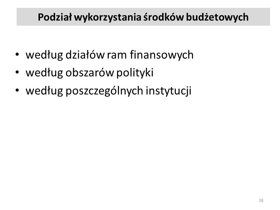 Podział wykorzystania środków budżetowych według działów ram finansowych według obszarów polityki według poszczególnych instytucji 38