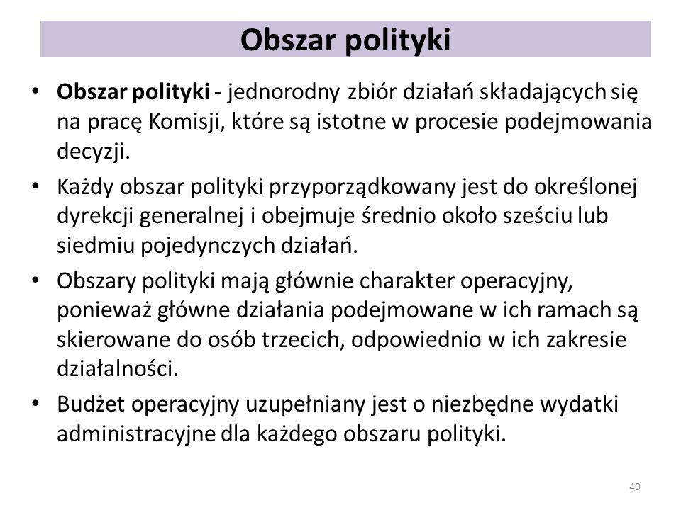 Obszar polityki Obszar polityki - jednorodny zbiór działań składających się na pracę Komisji, które są istotne w procesie podejmowania decyzji.