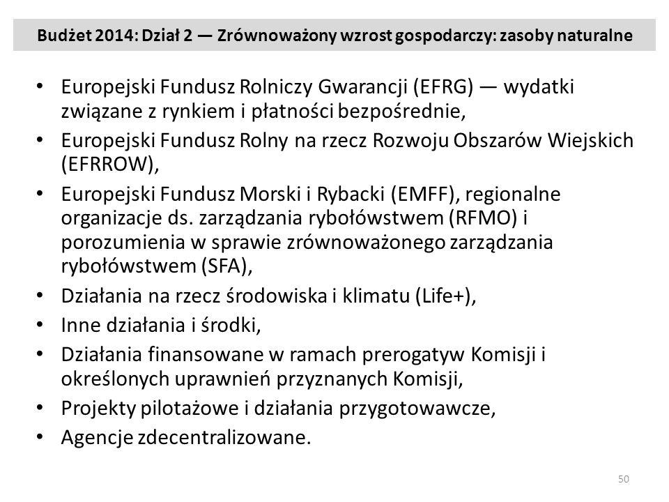 Budżet 2014: Dział 2 Zrównoważony wzrost gospodarczy: zasoby naturalne Europejski Fundusz Rolniczy Gwarancji (EFRG) wydatki związane z rynkiem i płatności bezpośrednie, Europejski Fundusz Rolny na rzecz Rozwoju Obszarów Wiejskich (EFRROW), Europejski Fundusz Morski i Rybacki (EMFF), regionalne organizacje ds.
