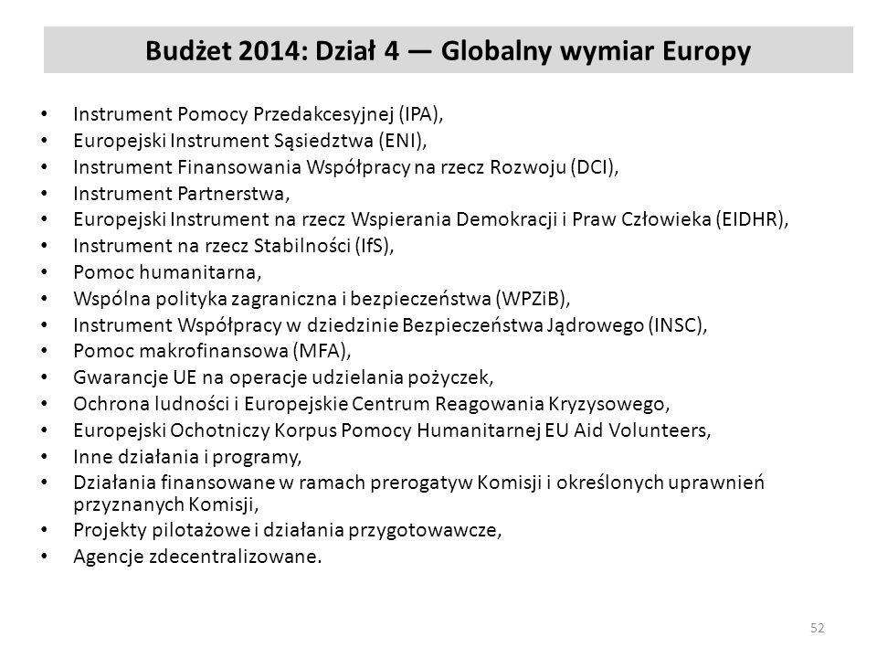 Budżet 2014: Dział 4 Globalny wymiar Europy Instrument Pomocy Przedakcesyjnej (IPA), Europejski Instrument Sąsiedztwa (ENI), Instrument Finansowania Współpracy na rzecz Rozwoju (DCI), Instrument Partnerstwa, Europejski Instrument na rzecz Wspierania Demokracji i Praw Człowieka (EIDHR), Instrument na rzecz Stabilności (IfS), Pomoc humanitarna, Wspólna polityka zagraniczna i bezpieczeństwa (WPZiB), Instrument Współpracy w dziedzinie Bezpieczeństwa Jądrowego (INSC), Pomoc makrofinansowa (MFA), Gwarancje UE na operacje udzielania pożyczek, Ochrona ludności i Europejskie Centrum Reagowania Kryzysowego, Europejski Ochotniczy Korpus Pomocy Humanitarnej EU Aid Volunteers, Inne działania i programy, Działania finansowane w ramach prerogatyw Komisji i określonych uprawnień przyznanych Komisji, Projekty pilotażowe i działania przygotowawcze, Agencje zdecentralizowane.