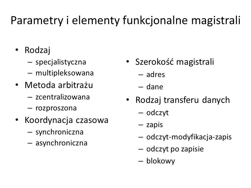 Parametry i elementy funkcjonalne magistrali Rodzaj – specjalistyczna – multipleksowana Metoda arbitrażu – zcentralizowana – rozproszona Koordynacja c