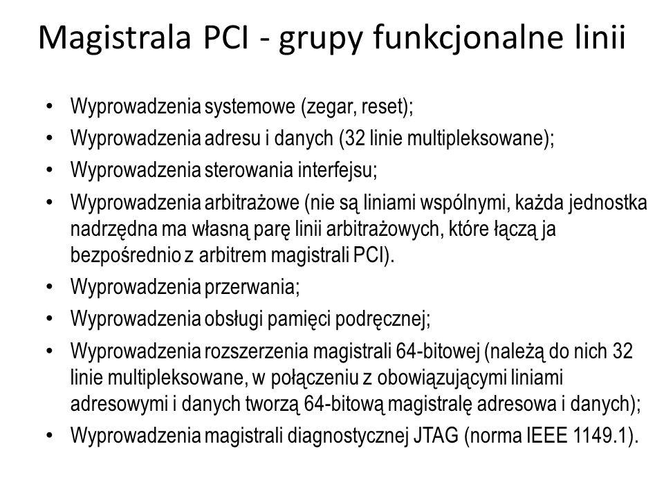 Magistrala PCI - grupy funkcjonalne linii Wyprowadzenia systemowe (zegar, reset); Wyprowadzenia adresu i danych (32 linie multipleksowane); Wyprowadze