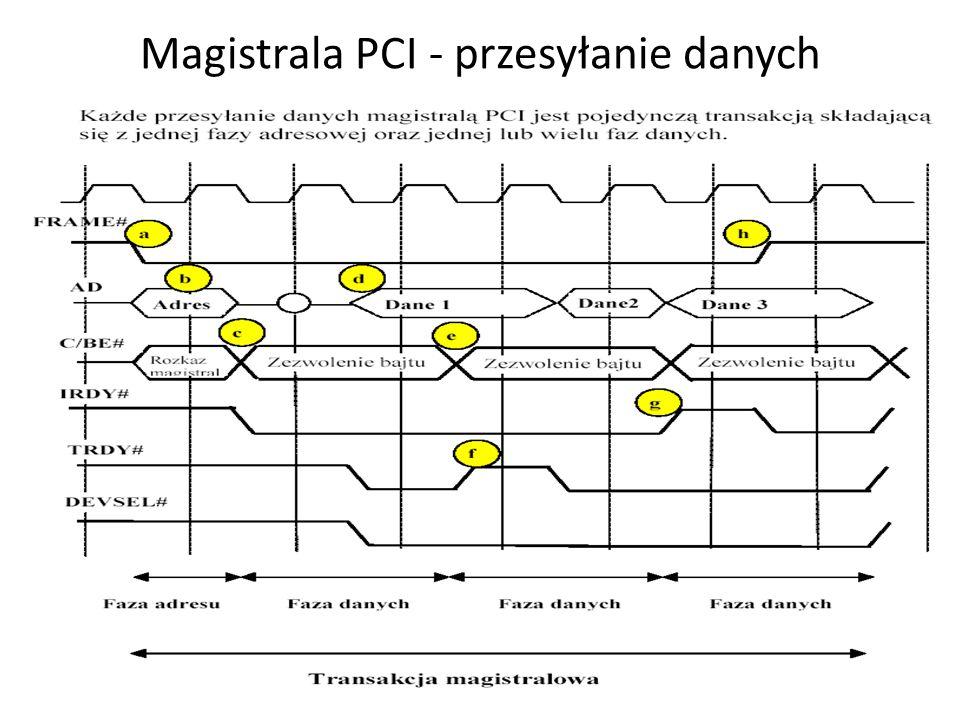 Magistrala PCI - przesyłanie danych