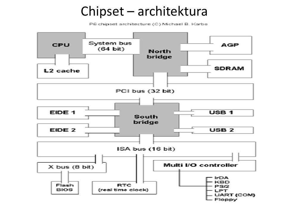 Chipset – architektura