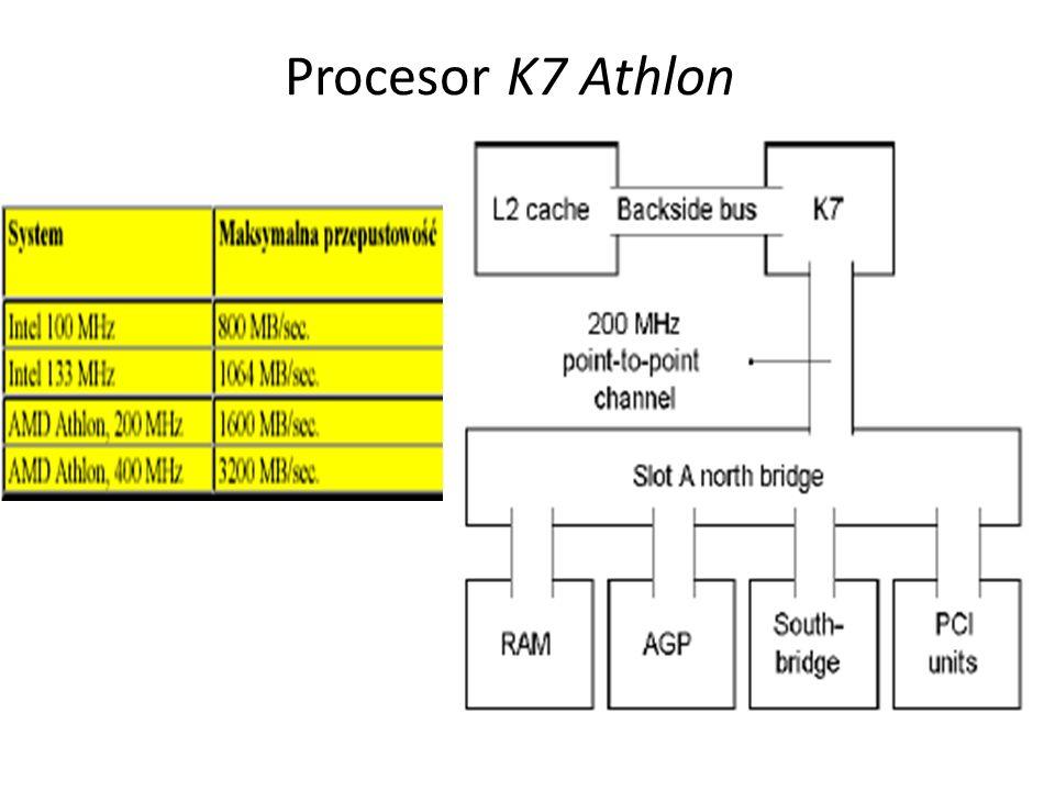 Procesor K7 Athlon
