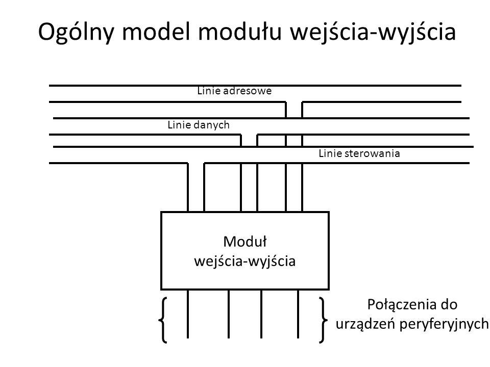 Ogólny model modułu wejścia-wyjścia Moduł wejścia-wyjścia Połączenia do urządzeń peryferyjnych Linie adresowe Linie danych Linie sterowania