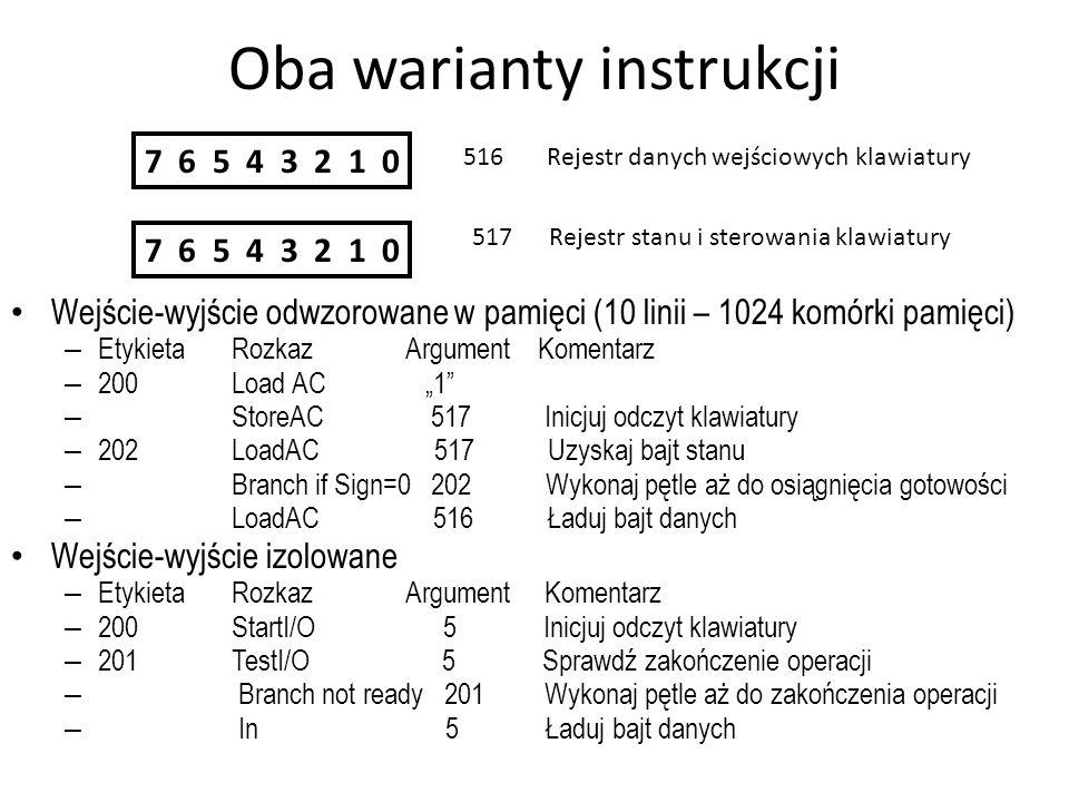 Oba warianty instrukcji Wejście-wyjście odwzorowane w pamięci (10 linii – 1024 komórki pamięci) – Etykieta Rozkaz Argument Komentarz – 200 Load AC 1 –