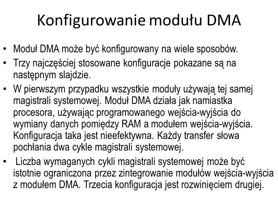 Konfigurowanie modułu DMA Moduł DMA może być konfigurowany na wiele sposobów. Trzy najczęściej stosowane konfiguracje pokazane są na następnym slajdzi