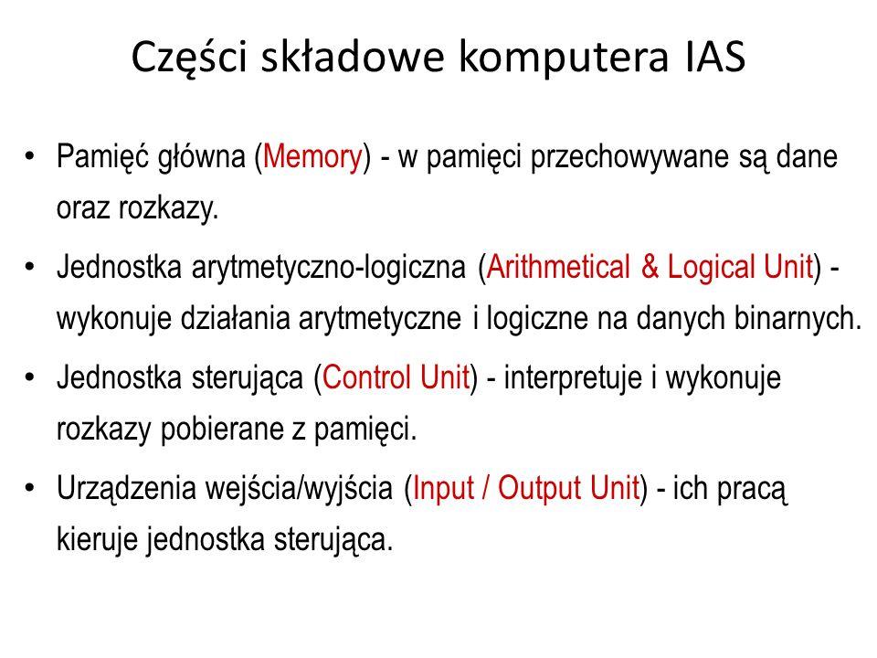 Części składowe komputera IAS Pamięć główna (Memory) - w pamięci przechowywane są dane oraz rozkazy. Jednostka arytmetyczno-logiczna (Arithmetical & L